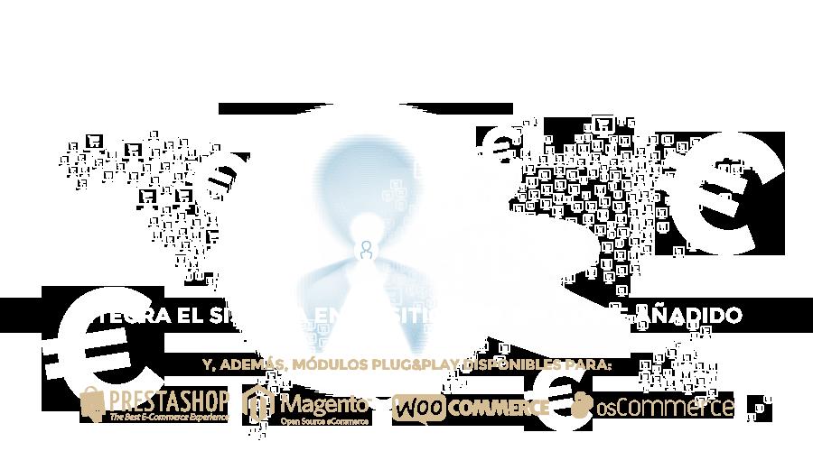 Logos de las plataformas de comercio electrónico