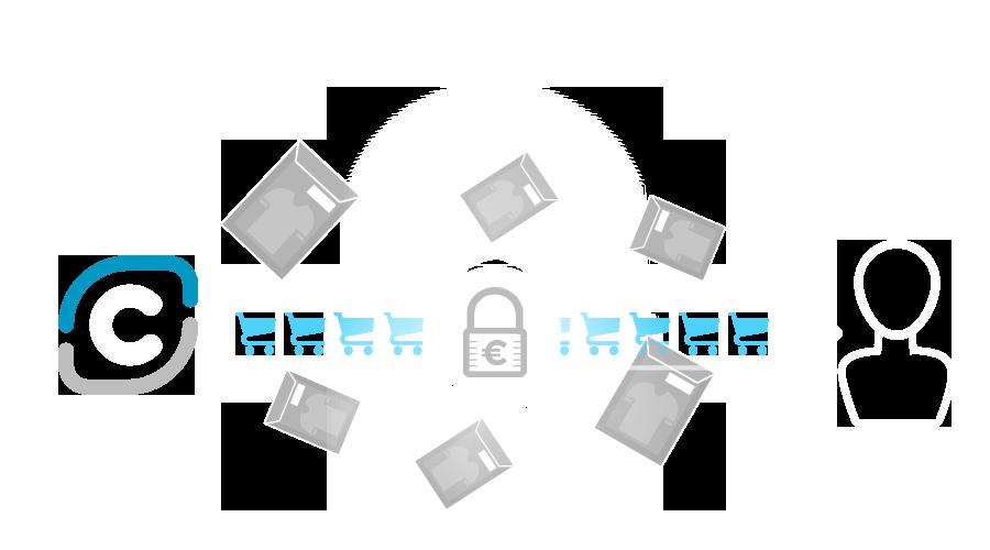 ClickCanarias protege al cliente